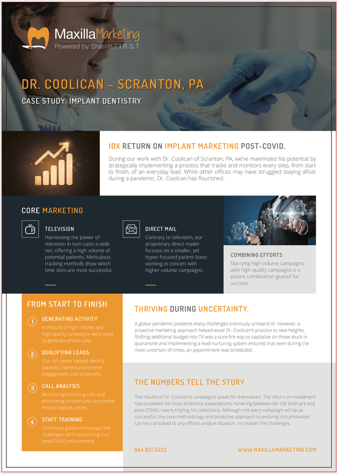 Dental Marketing coolican Case Study: Coolican Dental
